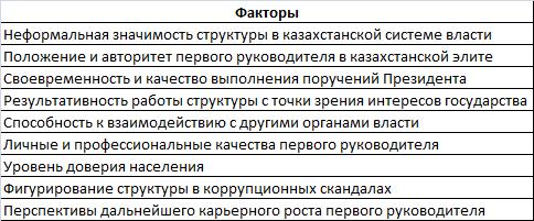 РЕЙТИНГ 2